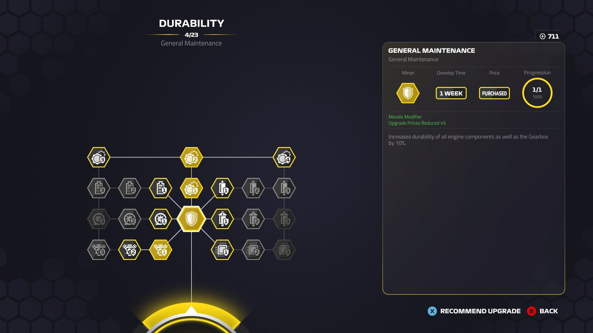 Upgrade-Baum für Strapazierfähigkeit im Spiel F1 2019
