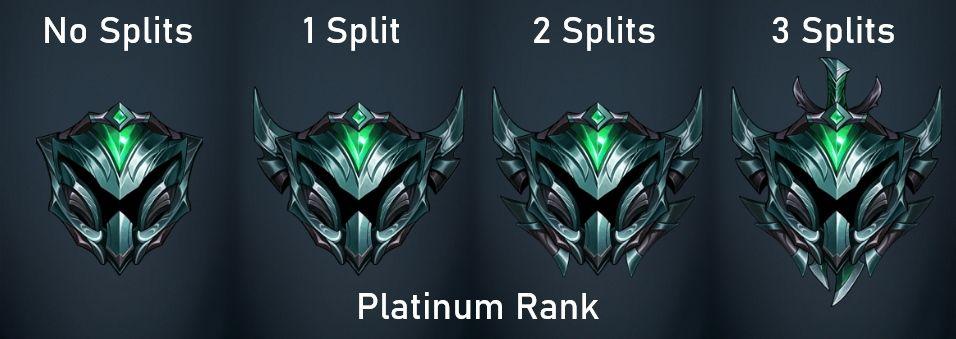 Ranked Armor League of Legends Platin Liga